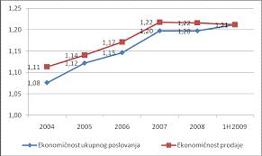 free Philosophy of Statistics 2011
