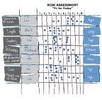 Analiza rizika i kontroling recept za uspješnost – radionica uz rad na računalima